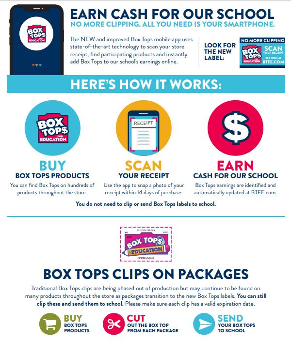 Box Tops Picture